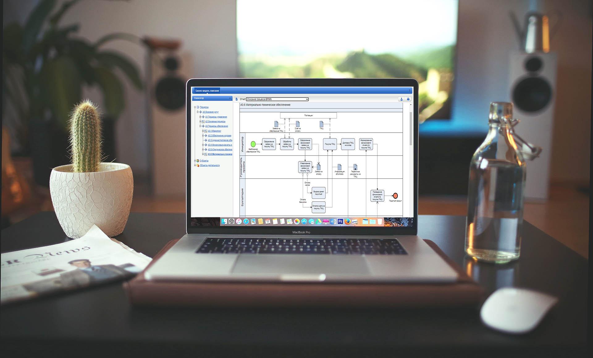 Бесплатный вебинар: Описание и автоматизация бизнес-процессов