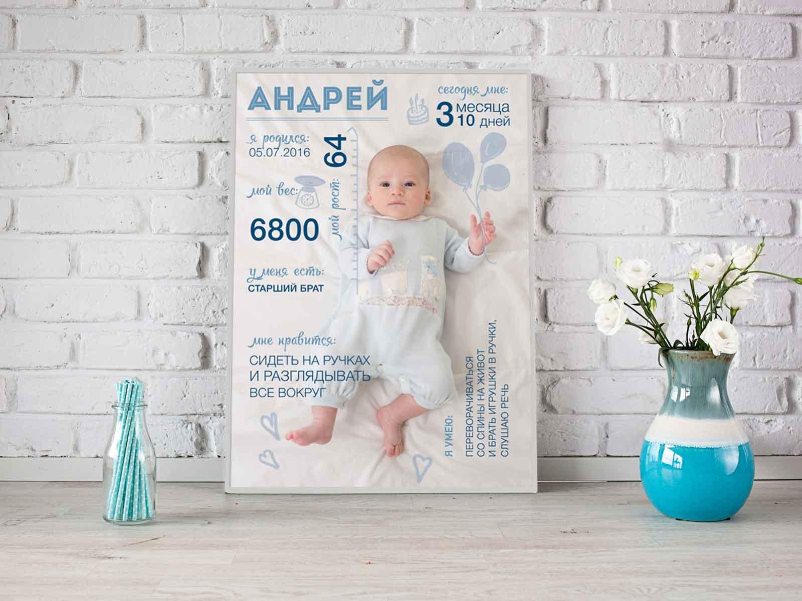 Идеи для малого и среднего бизнеса в сфере дизайна от Ольги Софроновой