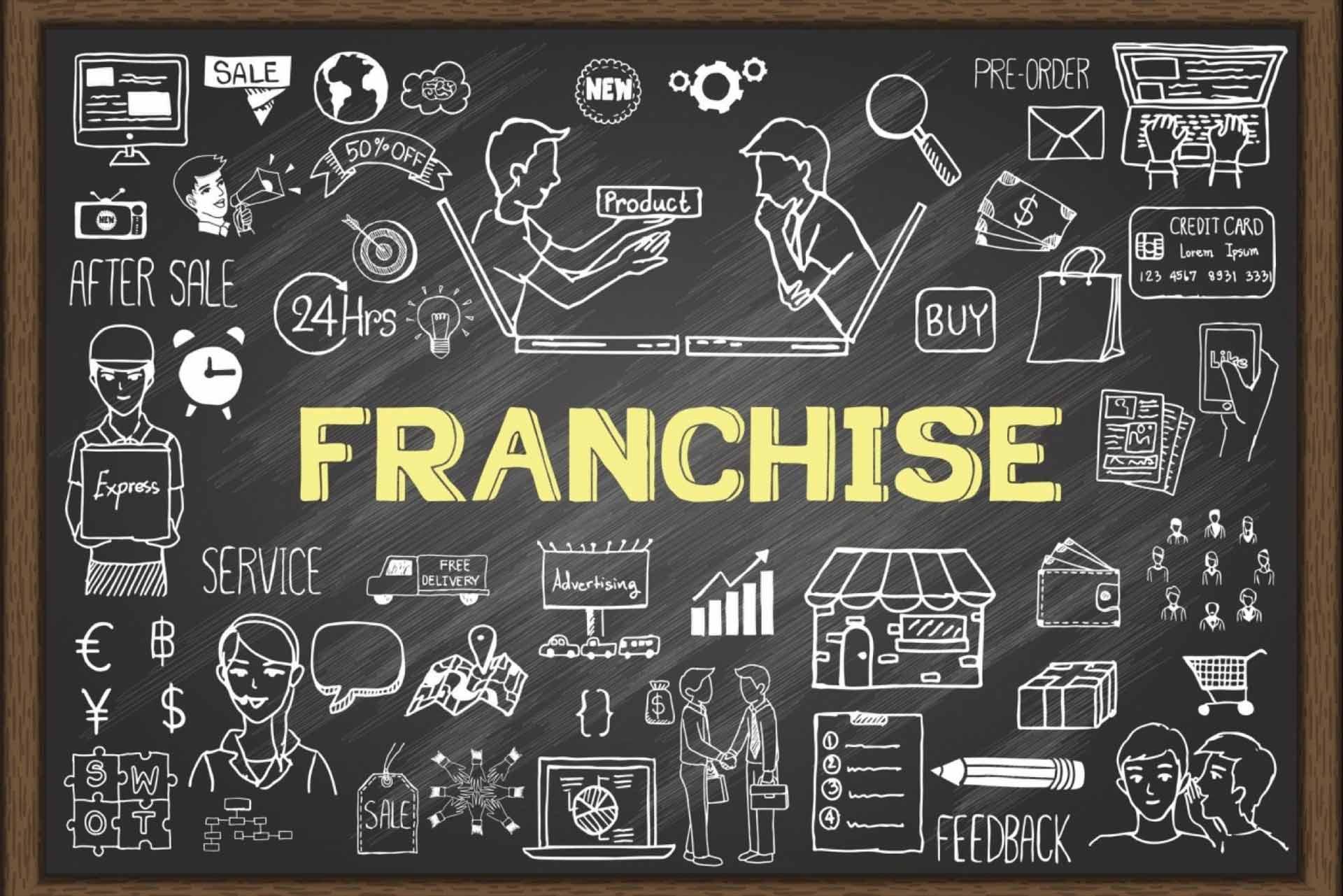 Как упаковать франшизу, которая будет продаваться и приносить доход. Руководство для начинающих.